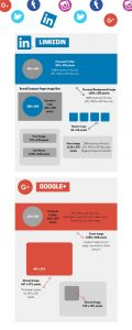 Social Media Image Cheat Sheet 1