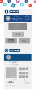 Social Media Cheat sheet 2