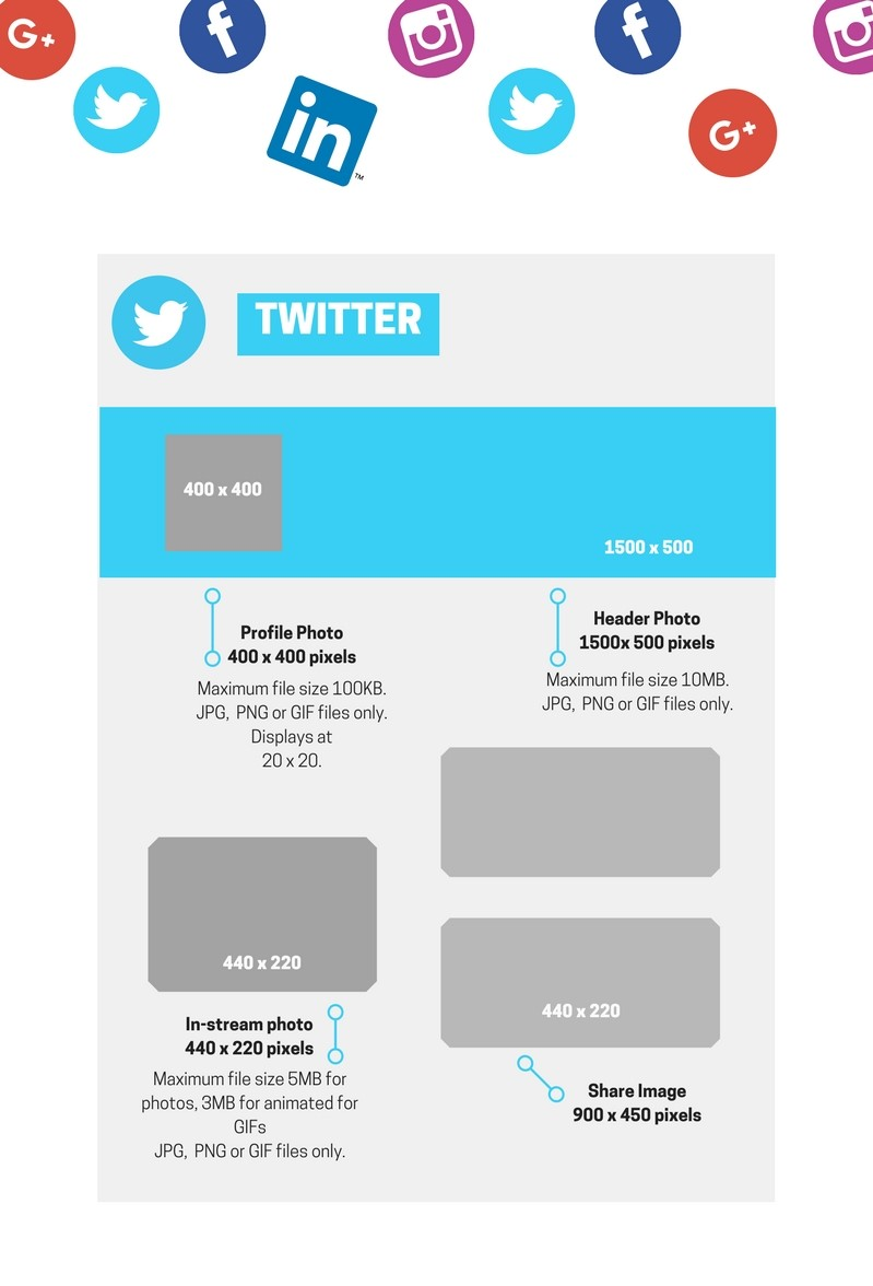 Social Media Cheat Sheet 3