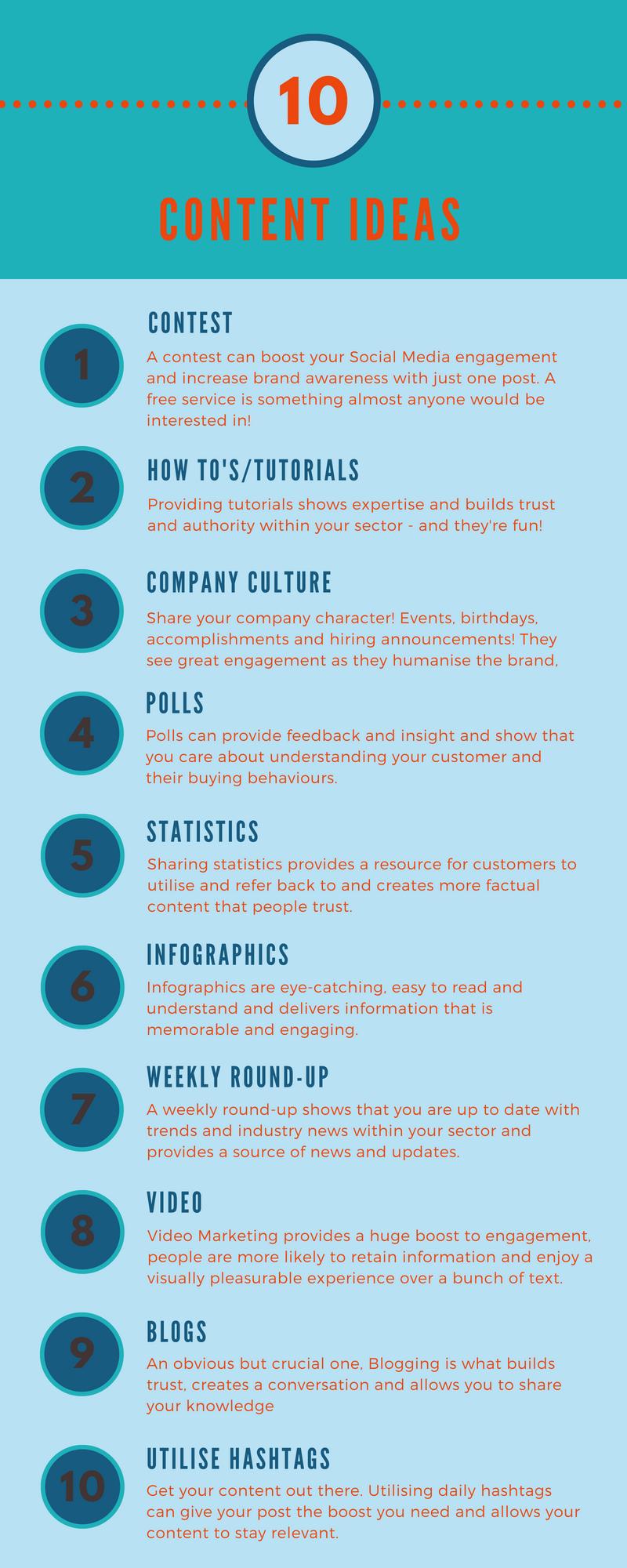 10 Content Ideas